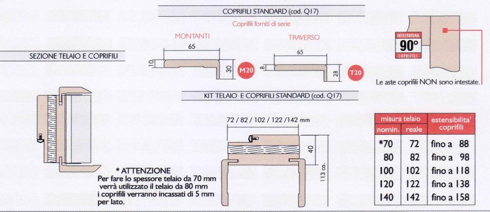 Vendita porte per interni porte laccate online porte interne laccate pantografate mod plv - Prezzo porta interna ...