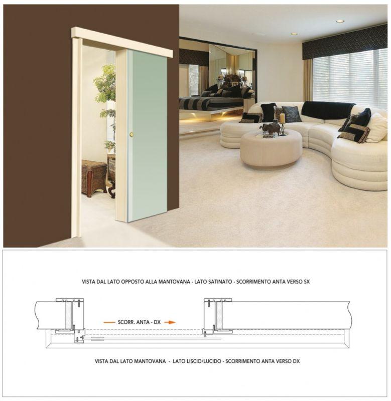 Vendita porte per interni porte laccate online porta in - Porta scorrevole esterno muro prezzo ...