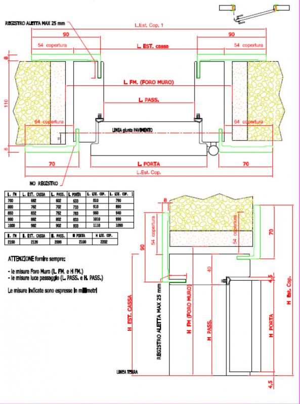 Misure finestre standard cattura copia with misure - Misure standard porte finestre ...