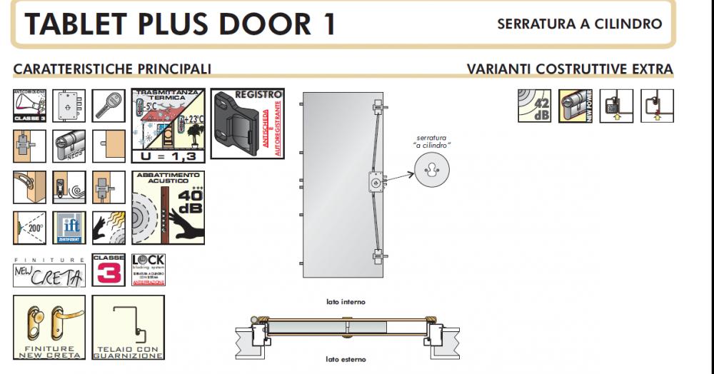 Vendita porte per interni porte blindate dierre tablet 1 for Torterolo porte blindate scheda tecnica