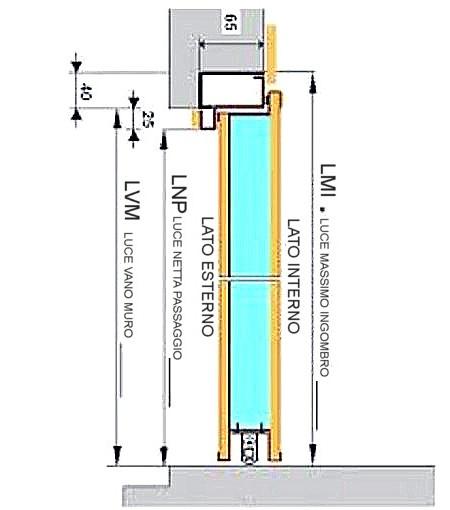 Vendita porte per interni porte blindate dierre mod - Misure controtelaio per porta da 80 ...