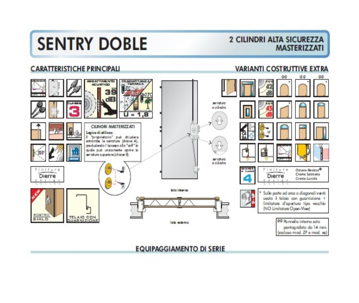 MOD. SENTRY DOBLE ( Blindato Dierre )