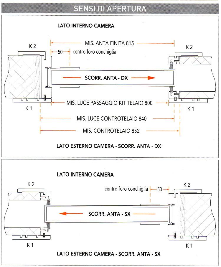 Porte interne in Laminato, Modello Base Serie 7